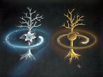 Vanyar-Noldor-Tereli
