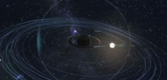 sistema solar saturno orbita lunas