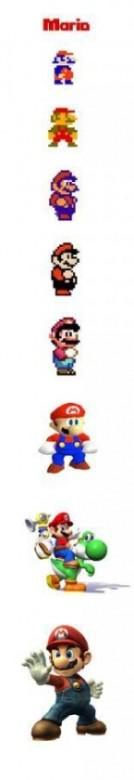Mario Evolución Nintendo1