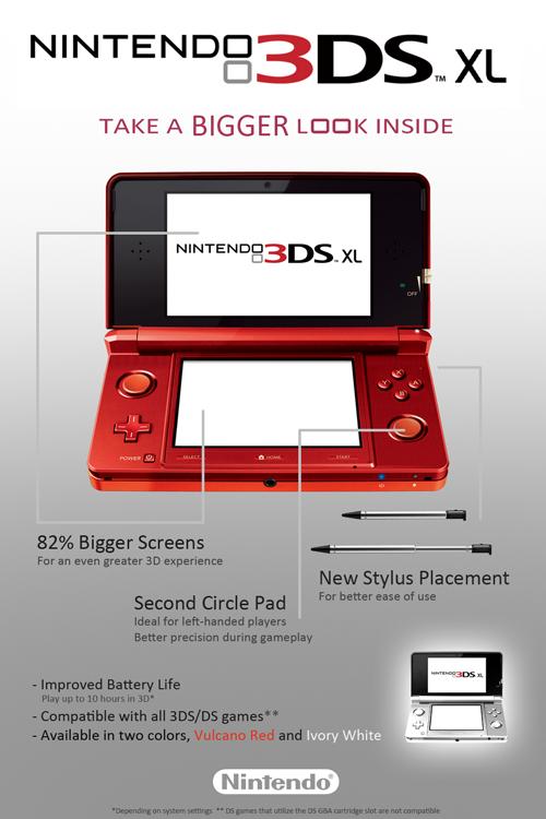 Nintendo 3DS XL Especificaciones