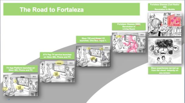 Xbox 720 Fortaleza