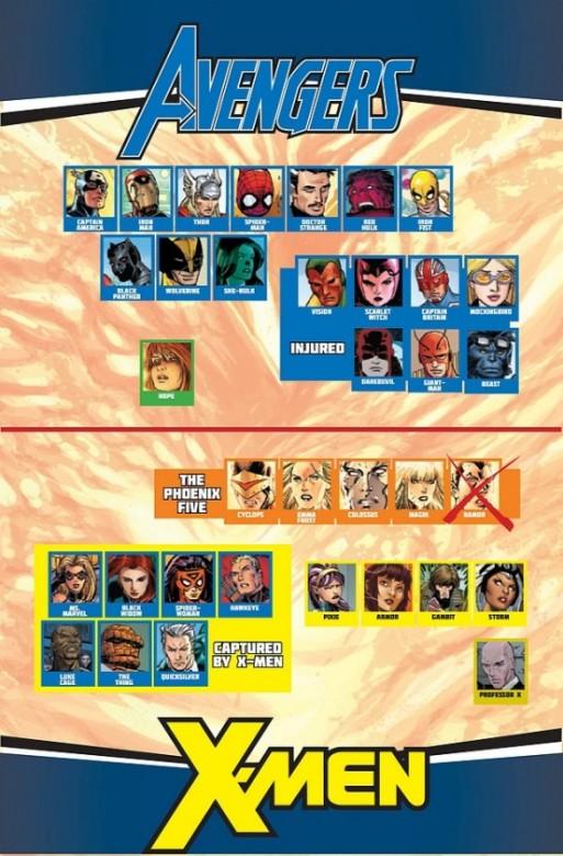 Página del Avengers Vs. X-Men 9