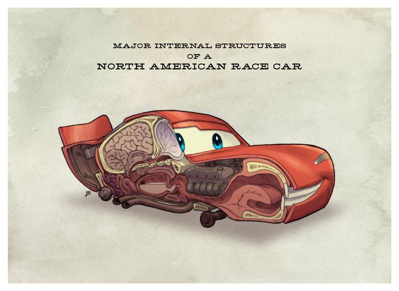 Anatomía de Cars