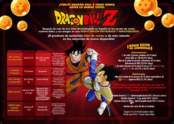 DragonBall Z 1