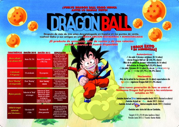 DragonBall 1