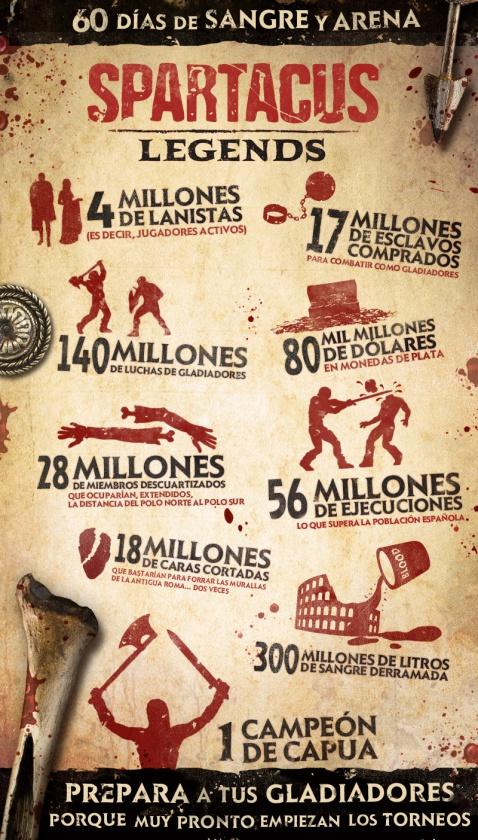 Spartacus_Infographic_130920_4pmCET_ES