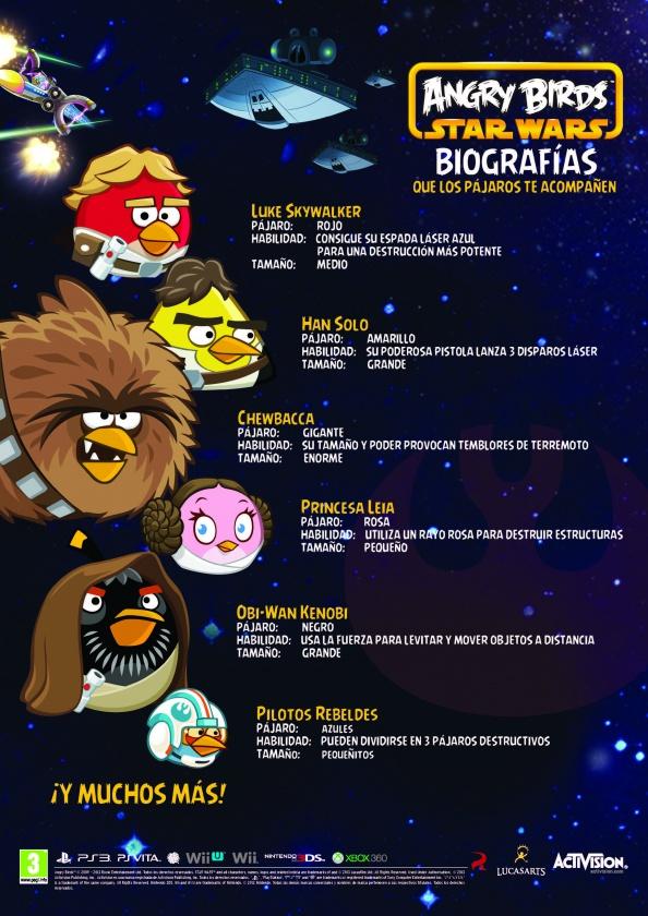 ABSW Biografias