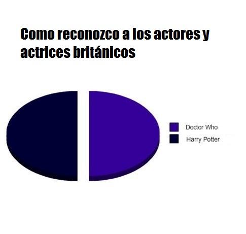 grafico-actores-britanicos