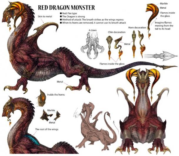 LRFFXIII_Red_Dragon_Monster