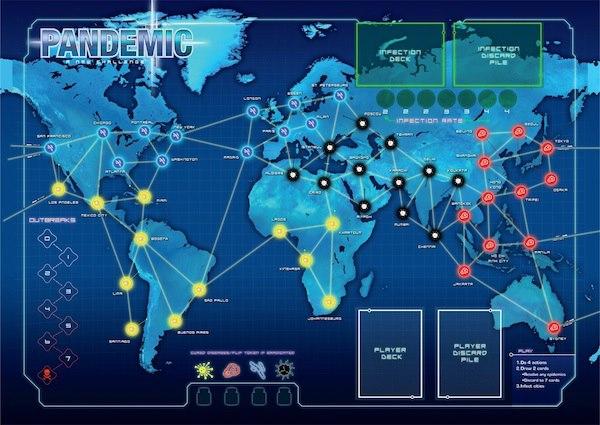 Tablero de Pandemia