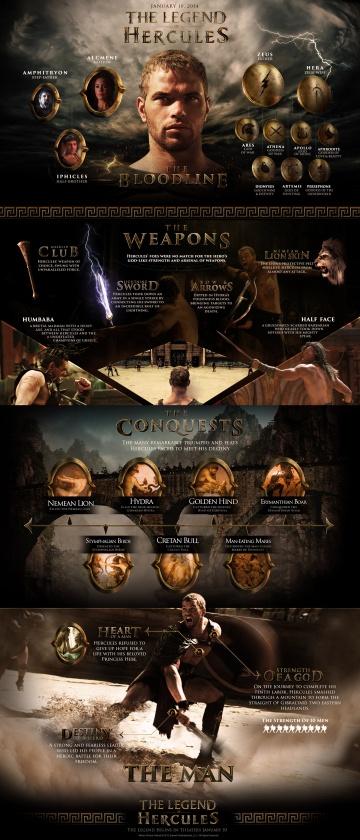 Infografía The Legend of Hércules