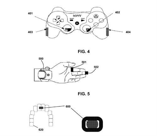 Gadgets PS4