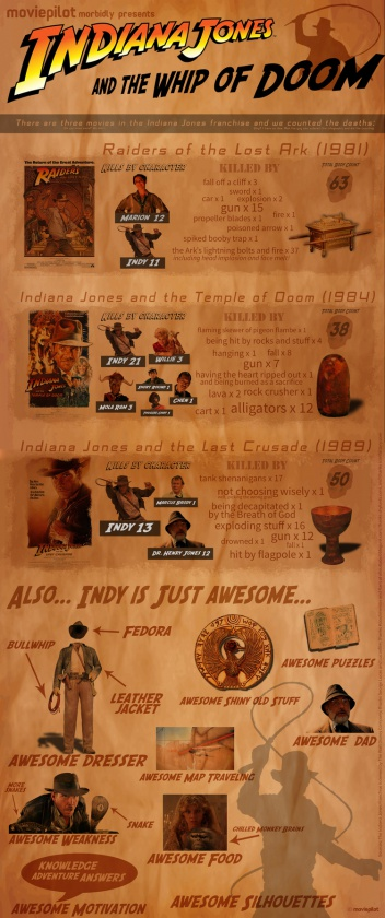 indianajones-infographic-deaths-xlarge