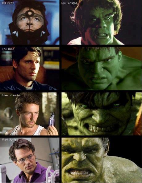 Hulk actores