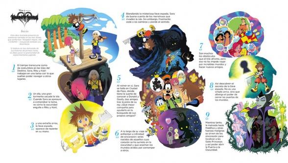 Kingdom Hearts Comic 1