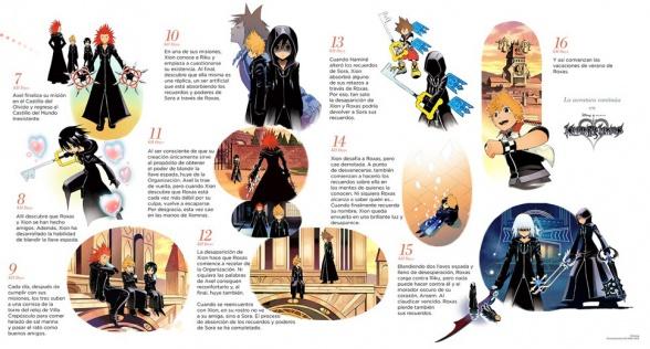 Kingdom Hearts Comic 6