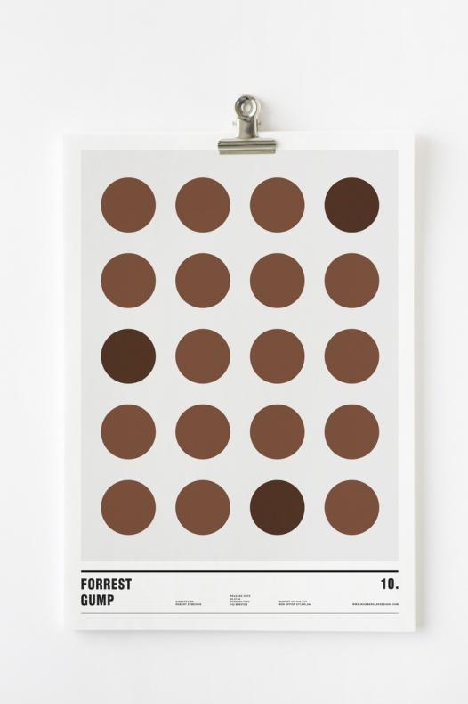 Pósters minimalistas de películas hechos con círculos