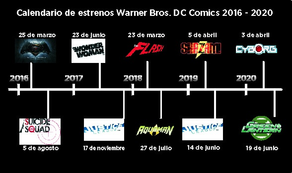 Calendario estrenos Warner DC