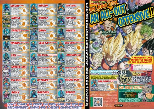 Dragon Ball Z Extreme Butoden Luchadores