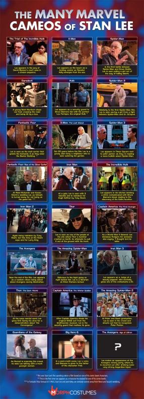 Infografía Stan Lee