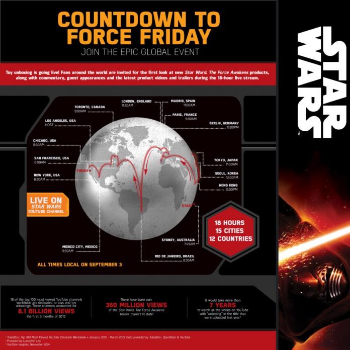 Star Wars: El despertar de la fuerza Unboxing mundial