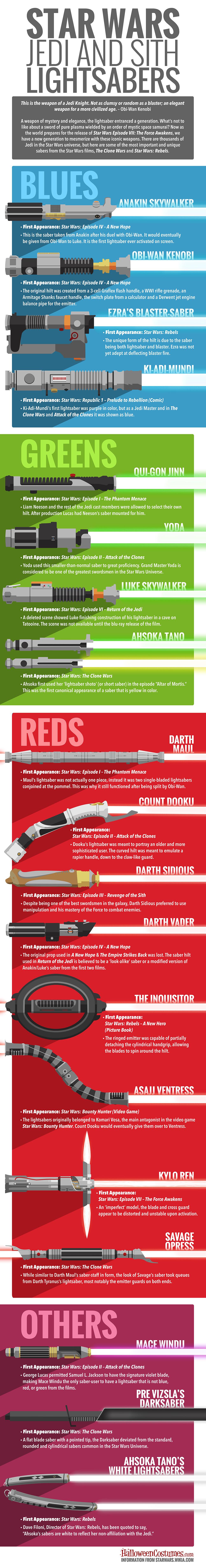 star-wars-sables-de-luz-infografia