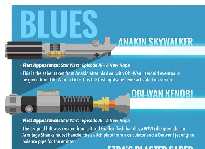 sables de luz star wars infografia destacado