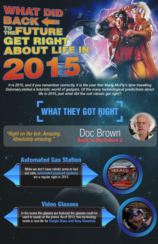 Infografia Regreso al Futuro 9
