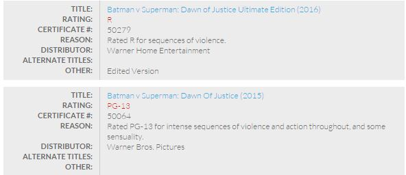 Batman v Superman Ratings
