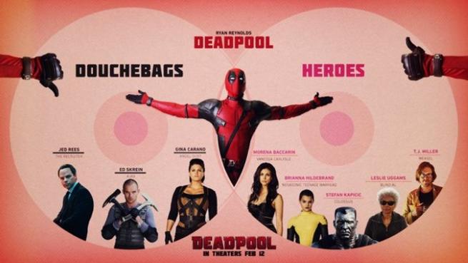 Deadpool biografía de personajes