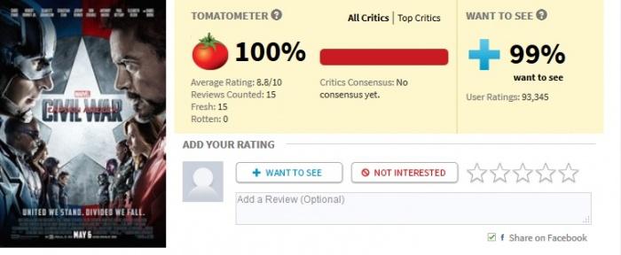 Capitán América Civil War Rotten Tomatoes