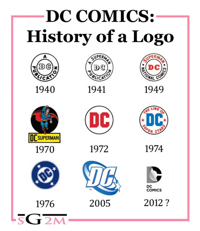 DC Logo Historia
