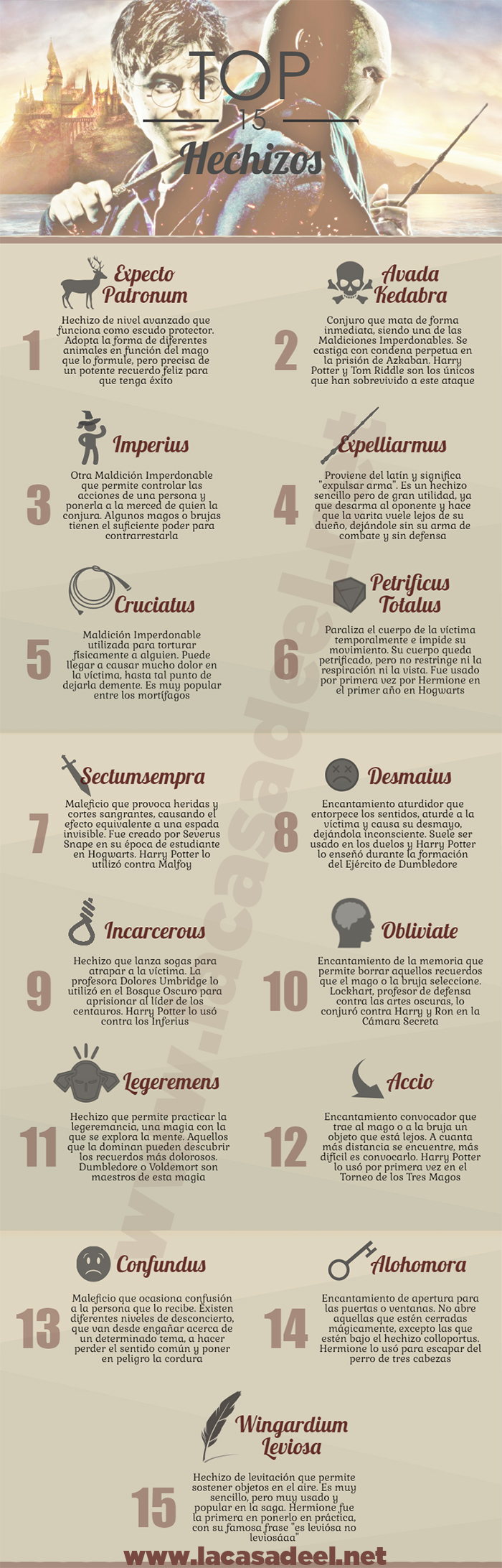Infografía top 15 hechizos Harry Potter