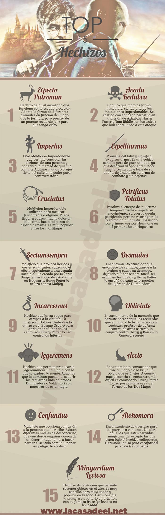 Infografía top 15 hechizos Harry Potter