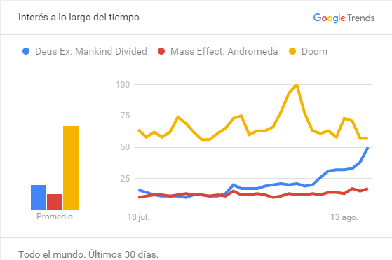 Deus Ex Chart 1