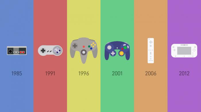 Nintendo mandos