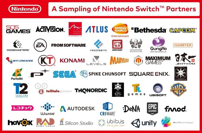 Nintendo Switch Partners