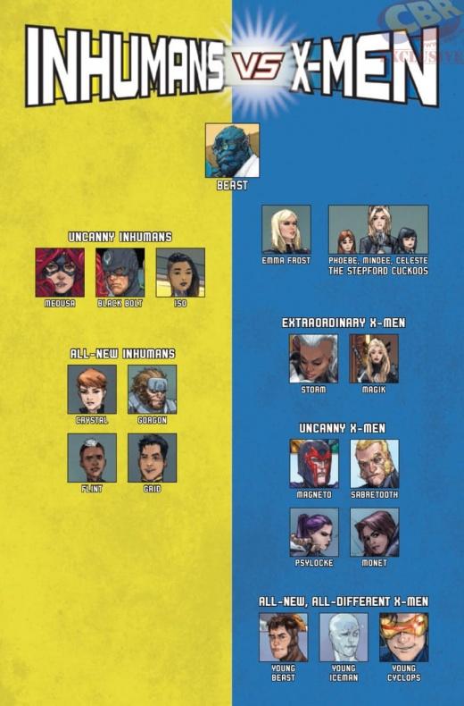 Inhumans Vs X Men 4