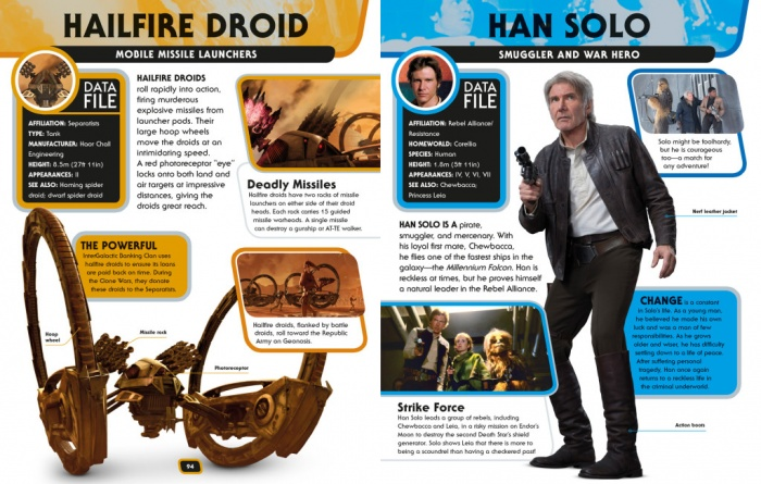 star-wars-character-encyclopedia_02-1024x652