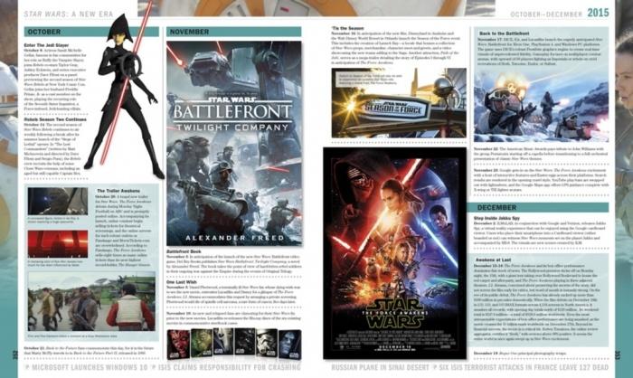 Star Wars: Año a año