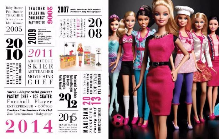Reseña de 'Barbie: The Icon'