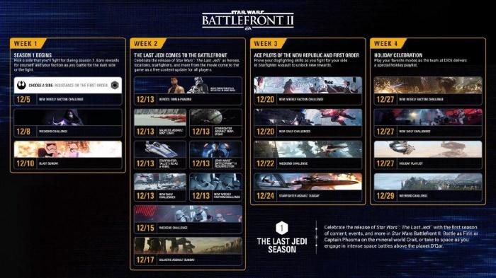 Star Wars Battlefront II Los últimos Jedi (2)