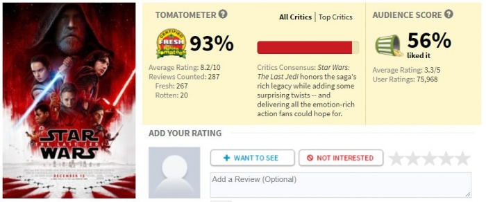 Los últimos jedi Rotten Tomatoes