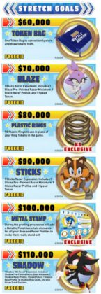 Sonic the Hedgehog Battle Racers (4)
