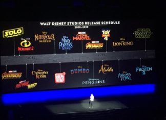 Panel Disney Cinemacon