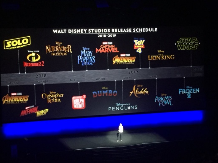 Panel Disney Cinemacon