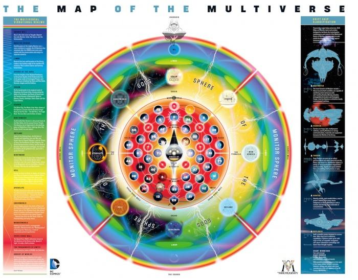 Mapa del Multiverso DC