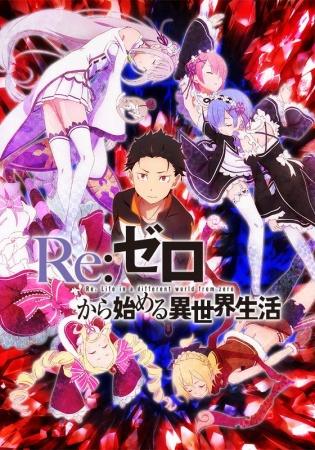 rezero poster