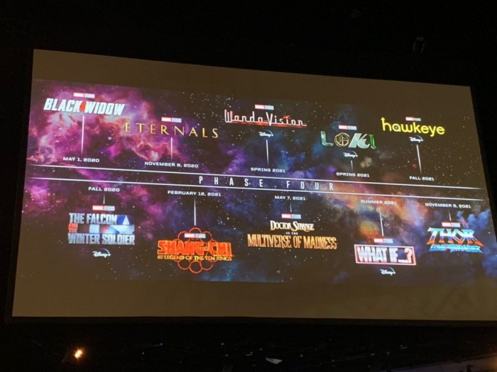 Marvel Studios - Fase 4