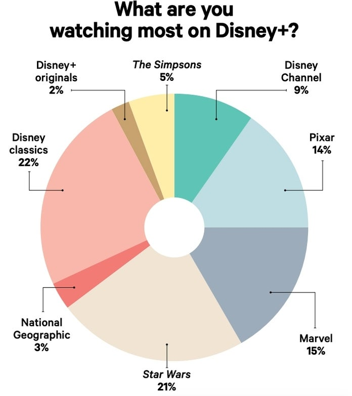 disney plus poll thr 1 copy 1200217